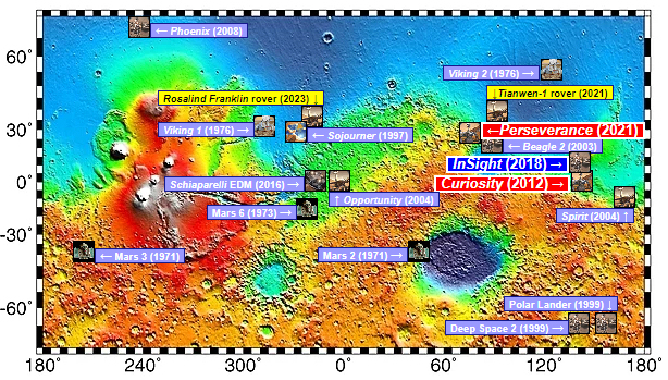 Map of the global topology of Mars overlaid with locations of landers and rovers